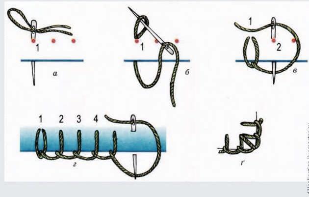 Петельный шов - как выглядит петельный шов для игрушек из фетра.